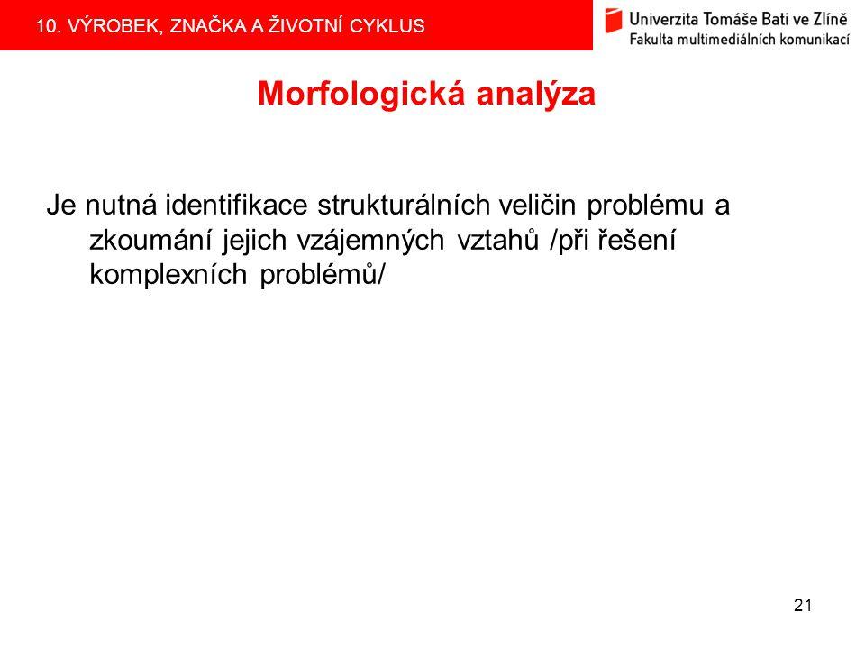 Morfologická analýza Je nutná identifikace strukturálních veličin problému a zkoumání jejich vzájemných vztahů /při řešení komplexních problémů/