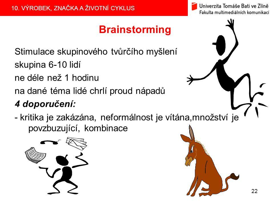 Brainstorming Stimulace skupinového tvůrčího myšlení skupina 6-10 lidí