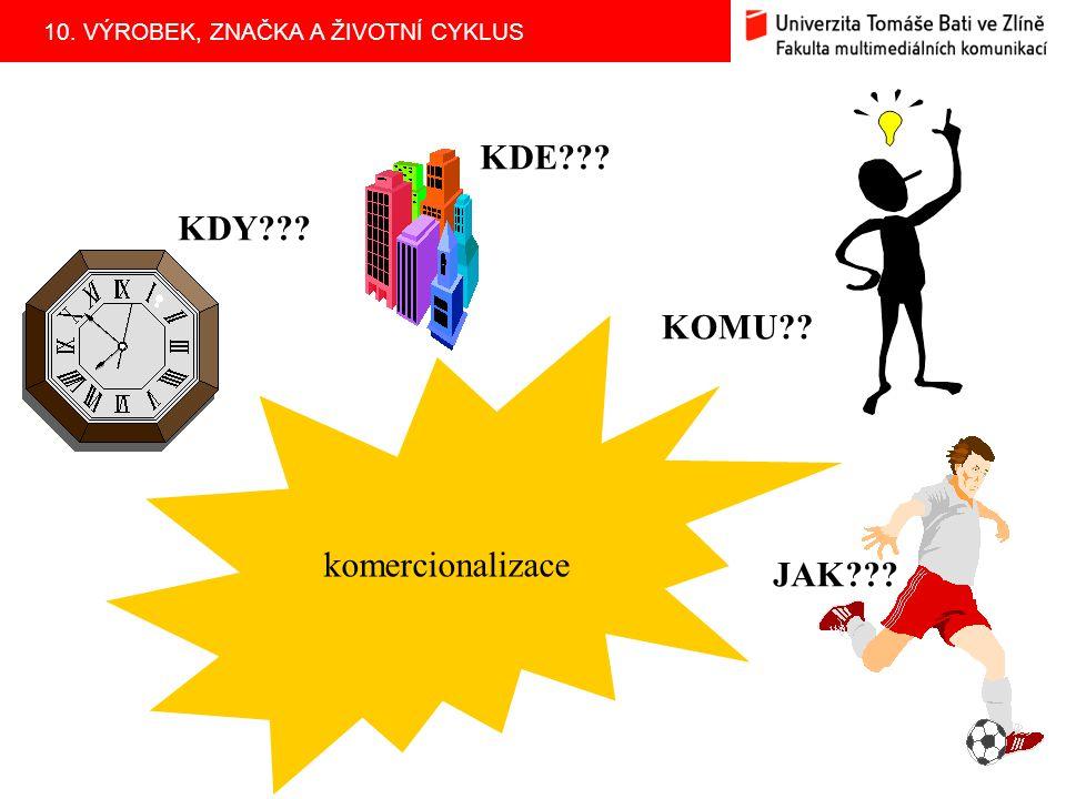 KDE KDY KOMU komercionalizace JAK