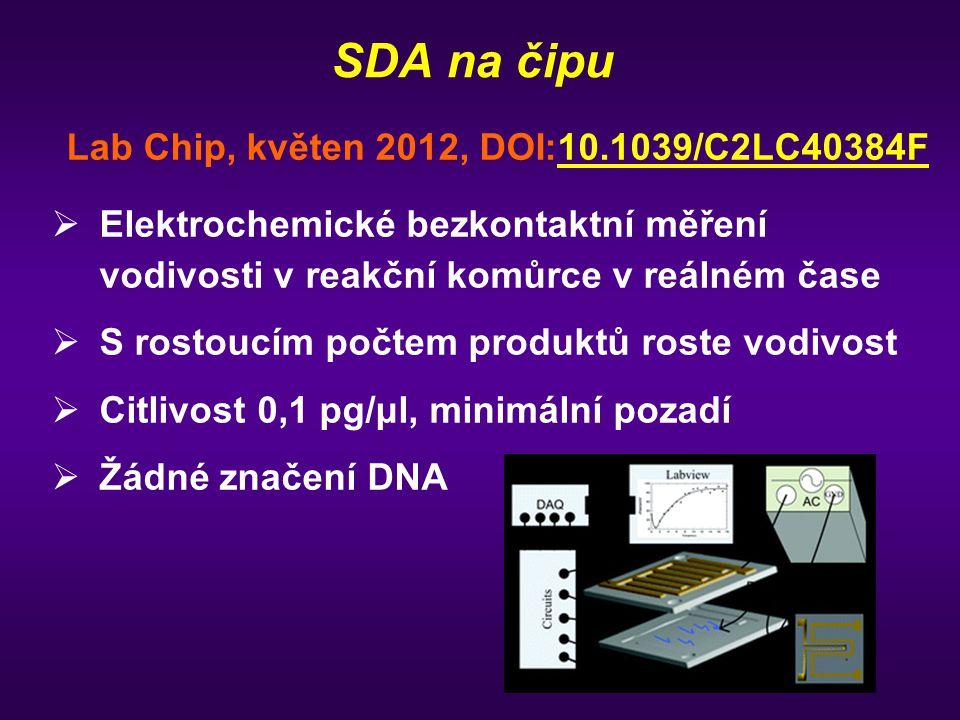 SDA na čipu Lab Chip, květen 2012, DOI:10.1039/C2LC40384F