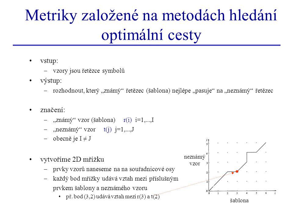 Metriky založené na metodách hledání optimální cesty
