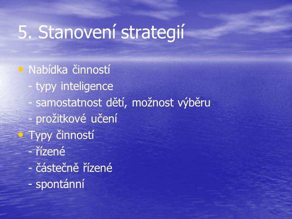 5. Stanovení strategií Nabídka činností - typy inteligence