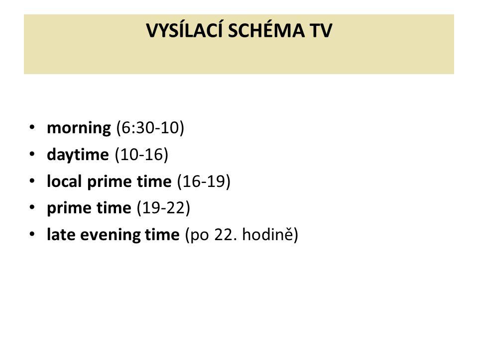 VYSÍLACÍ SCHÉMA TV morning (6:30-10) daytime (10-16)