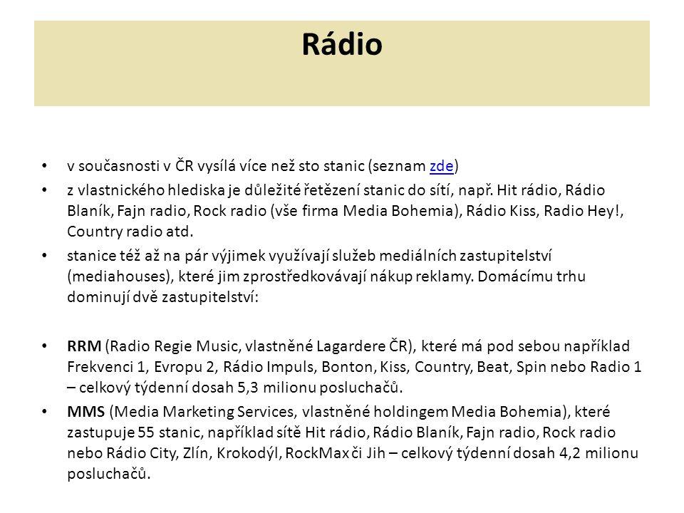 Rádio v současnosti v ČR vysílá více než sto stanic (seznam zde)