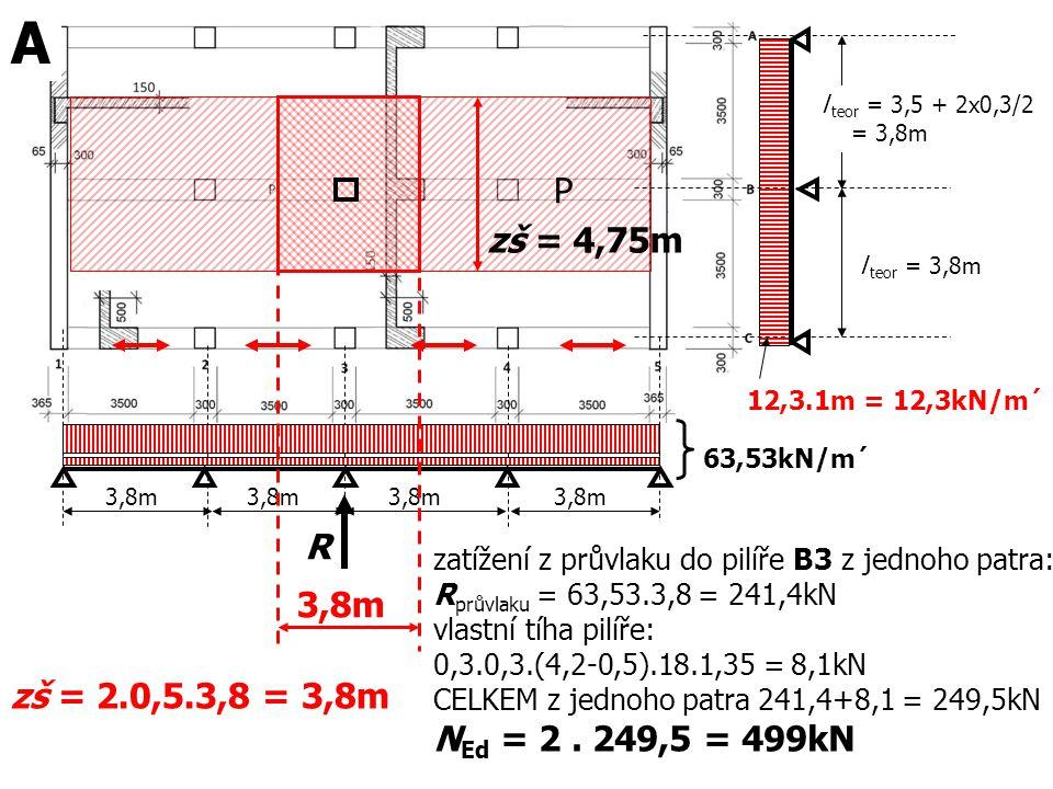 A P zš = 4,75m R 3,8m NEd = 2 . 249,5 = 499kN zš = 2.0,5.3,8 = 3,8m