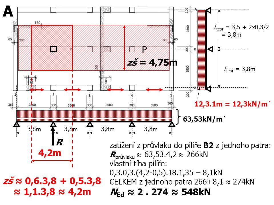 A l teor = 3,5 + 2x0,3/2. = 3,8m. P. zš = 4,75m. l teor = 3,8m. 12,3.1m = 12,3kN/m´ 63,53kN/m´