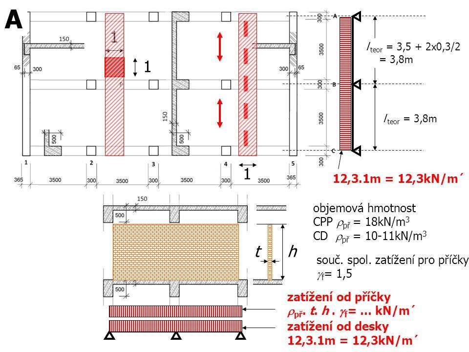 A 1 1 1 t h 12,3.1m = 12,3kN/m´ objemová hmotnost CPP rpř = 18kN/m3