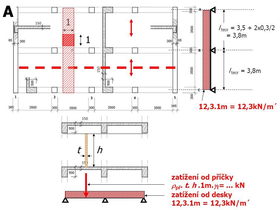 A 1 1 t h 12,3.1m = 12,3kN/m´ zatížení od příčky