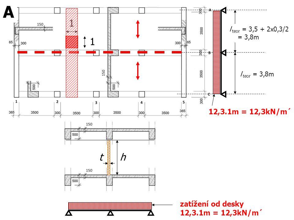 A 1 1 t h 12,3.1m = 12,3kN/m´ zatížení od desky 12,3.1m = 12,3kN/m´
