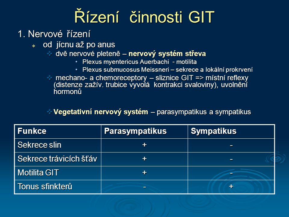 Řízení činnosti GIT 1. Nervové řízení od jícnu až po anus Funkce