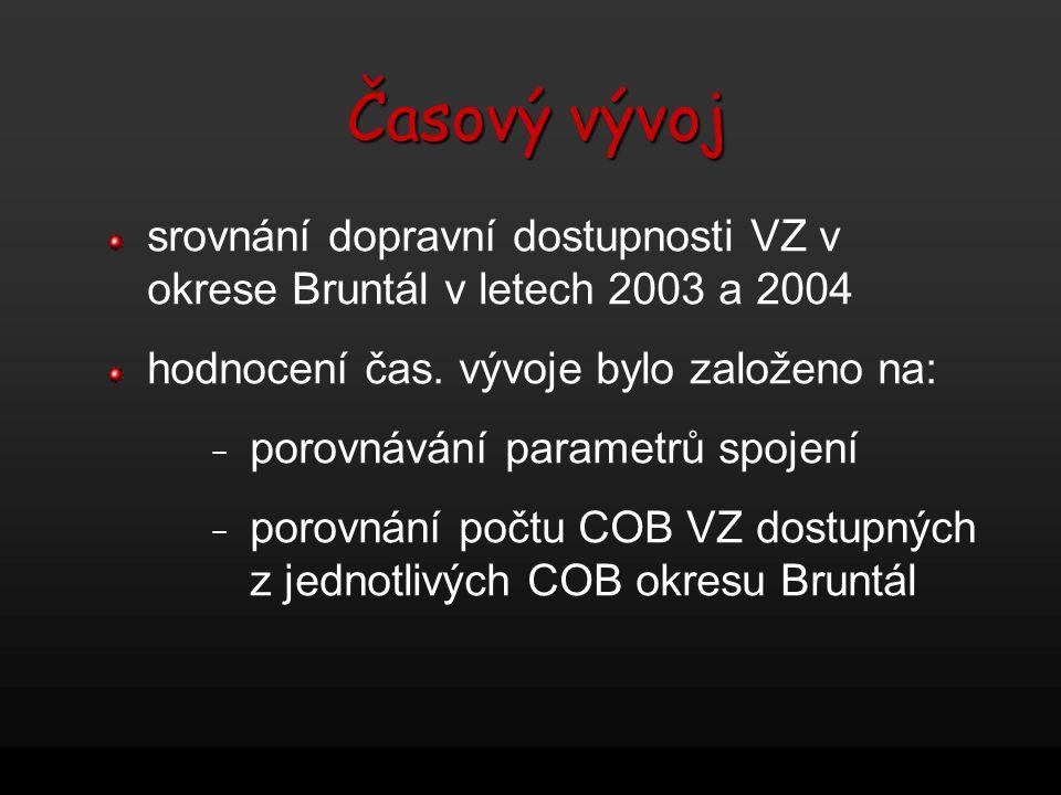 Časový vývoj srovnání dopravní dostupnosti VZ v okrese Bruntál v letech 2003 a 2004. hodnocení čas. vývoje bylo založeno na: