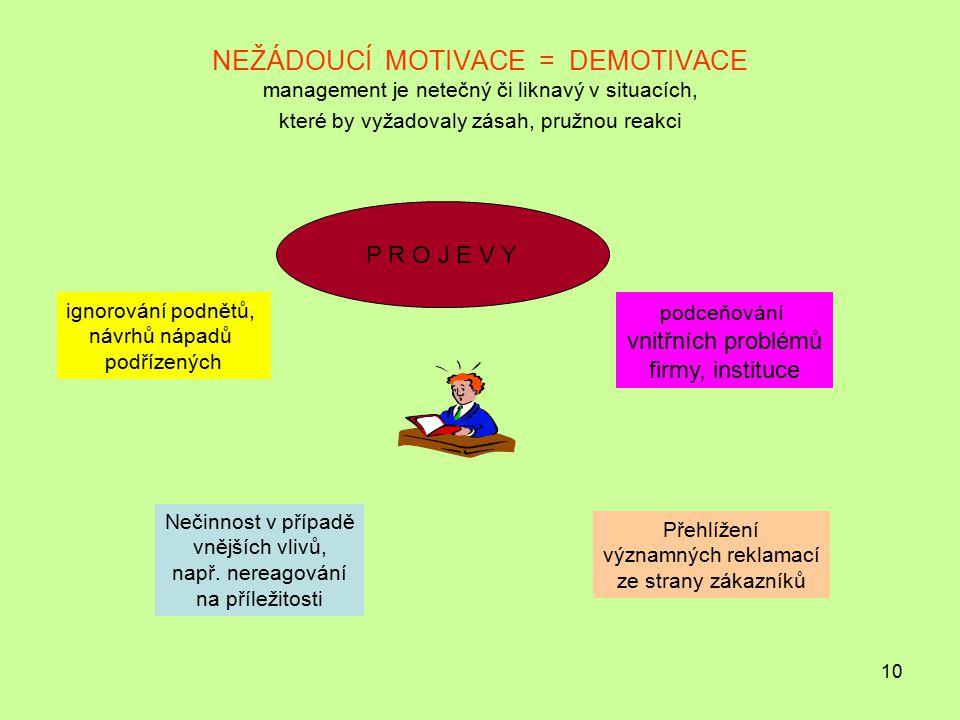 NEŽÁDOUCÍ MOTIVACE = DEMOTIVACE management je netečný či liknavý v situacích, které by vyžadovaly zásah, pružnou reakci