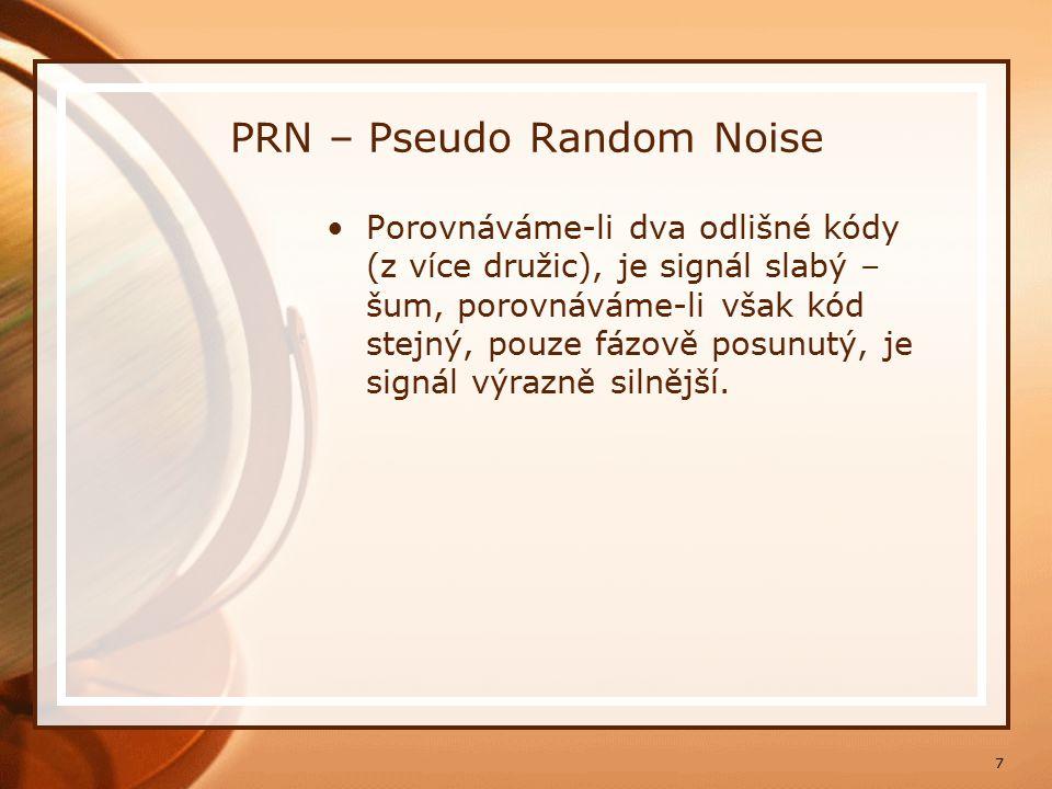 PRN – Pseudo Random Noise