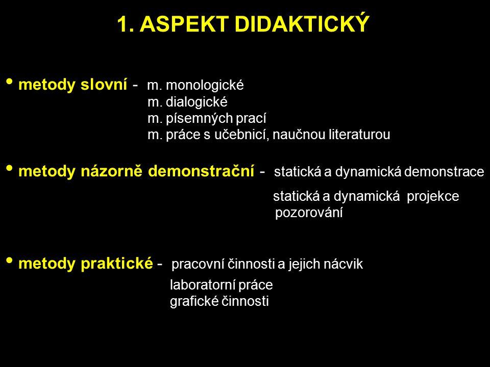1. ASPEKT DIDAKTICKÝ metody slovní - m. monologické