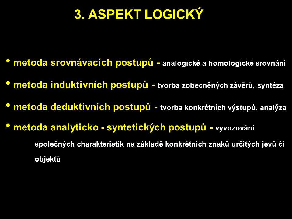 3. ASPEKT LOGICKÝ metoda srovnávacích postupů - analogické a homologické srovnání. metoda induktivních postupů - tvorba zobecněných závěrů, syntéza.