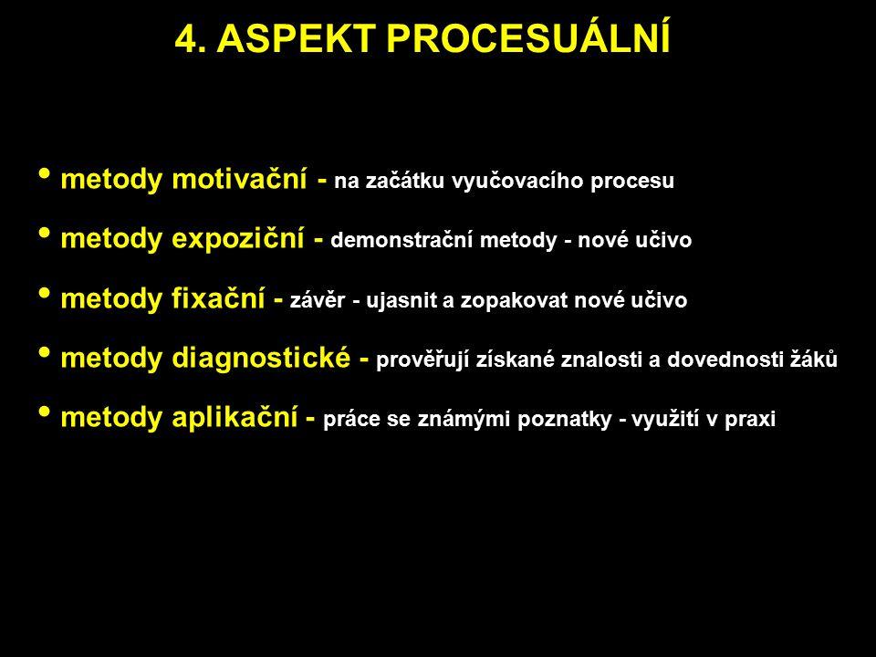 4. ASPEKT PROCESUÁLNÍ metody motivační - na začátku vyučovacího procesu. metody expoziční - demonstrační metody - nové učivo.