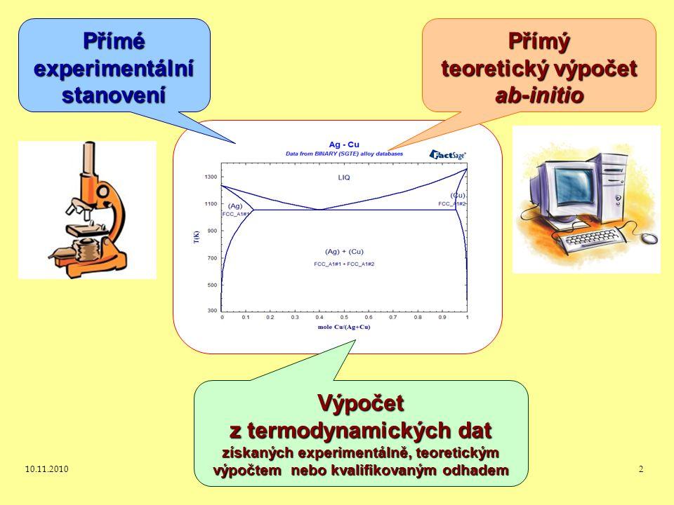 Přímé experimentální stanovení Přímý teoretický výpočet ab-initio