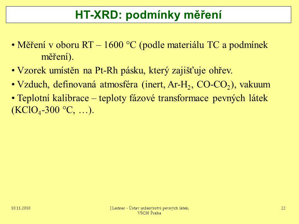 HT-XRD: podmínky měření
