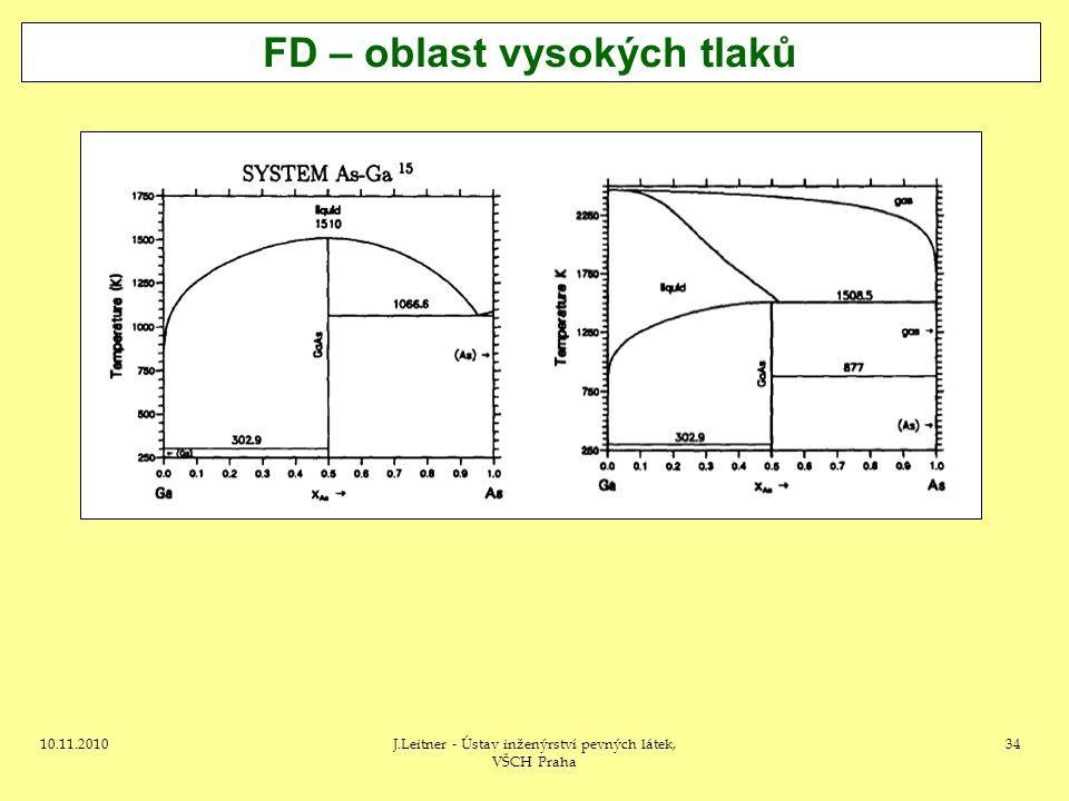 FD – oblast vysokých tlaků