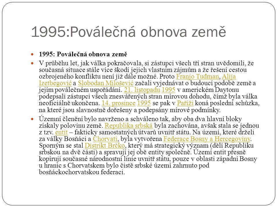 1995:Poválečná obnova země