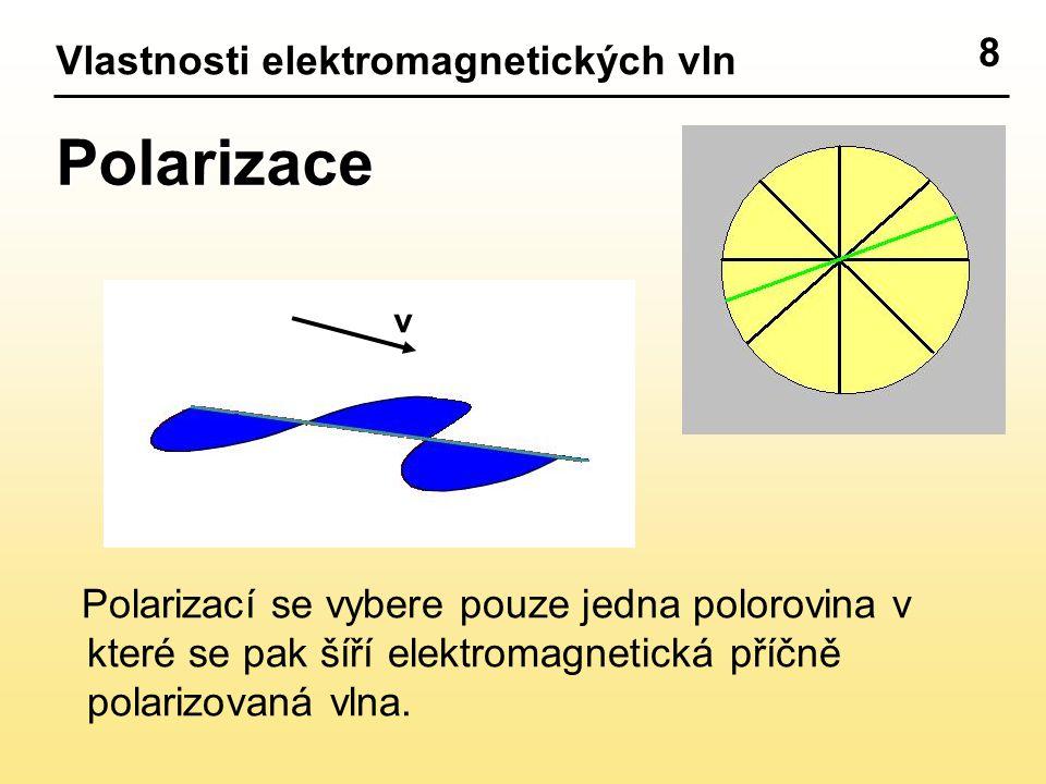 Polarizace 8 Vlastnosti elektromagnetických vln