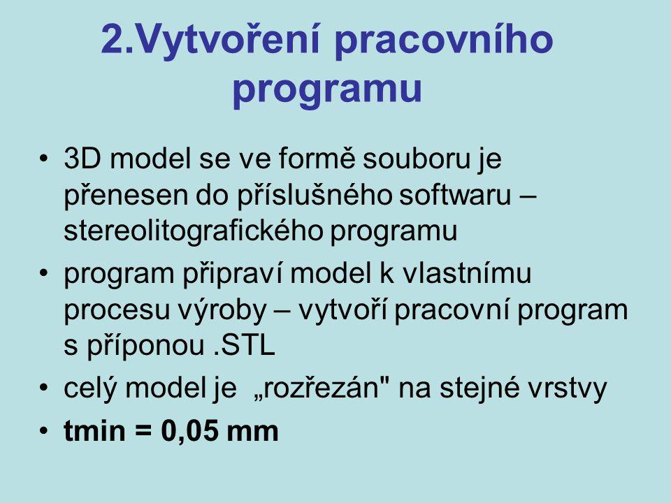 2.Vytvoření pracovního programu