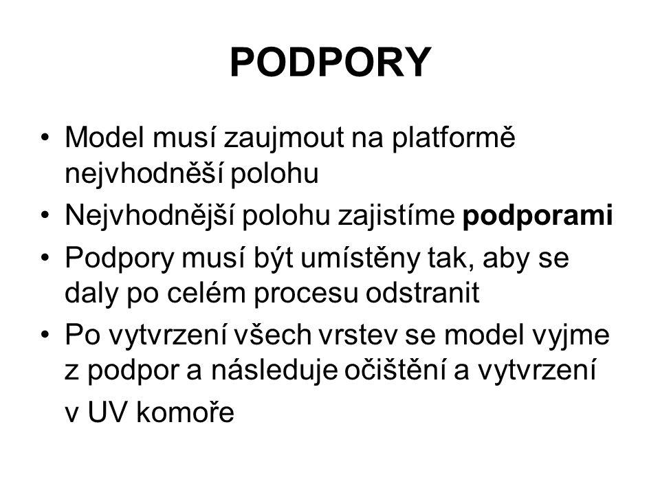 PODPORY Model musí zaujmout na platformě nejvhodněší polohu