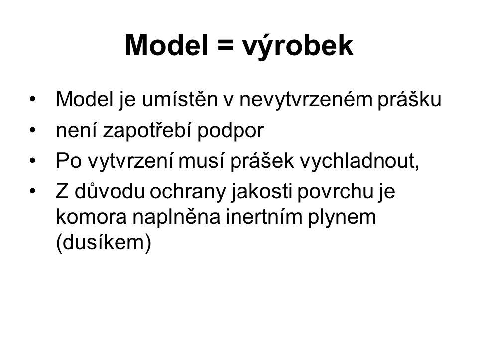 Model = výrobek Model je umístěn v nevytvrzeném prášku