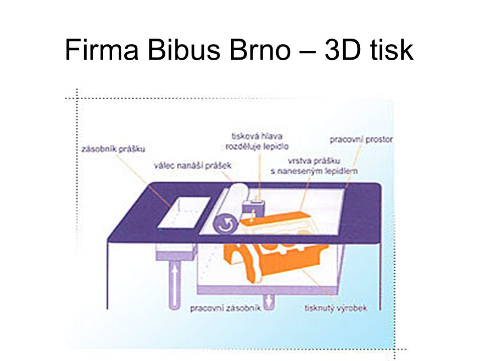 Firma Bibus Brno – 3D tisk