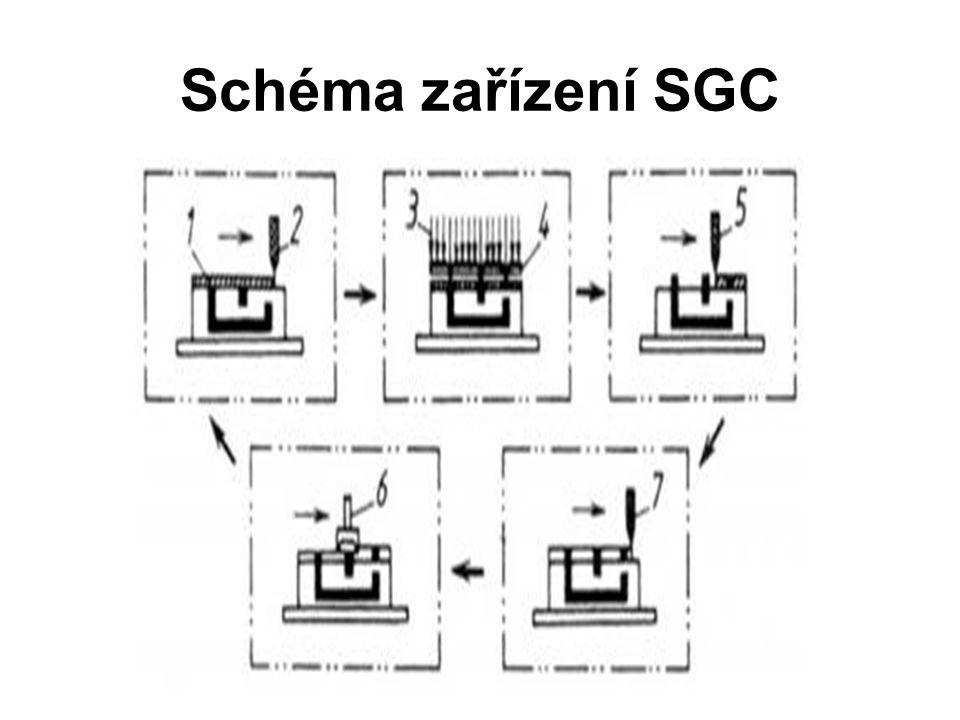 Schéma zařízení SGC