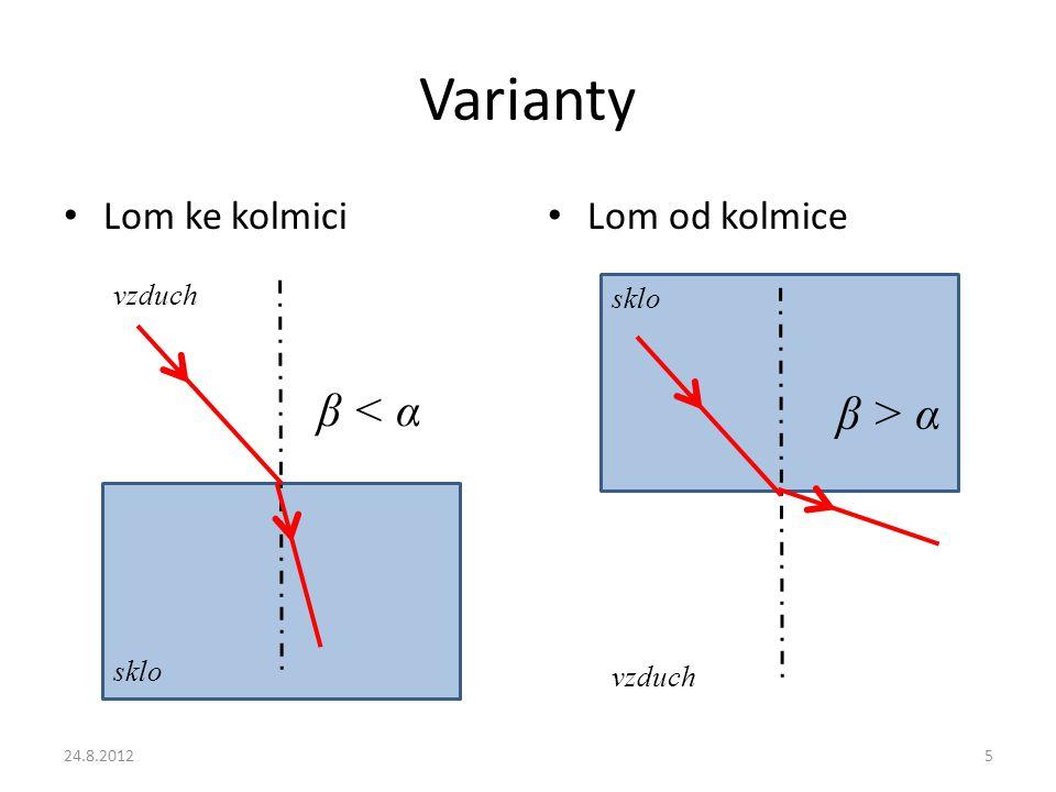Varianty β < α β > α Lom ke kolmici Lom od kolmice vzduch sklo
