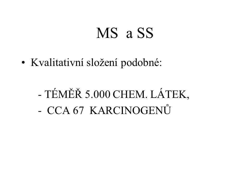MS a SS Kvalitativní složení podobné: - TÉMĚŘ 5.000 CHEM. LÁTEK,