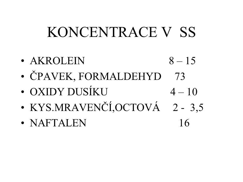 KONCENTRACE V SS AKROLEIN 8 – 15 ČPAVEK, FORMALDEHYD 73