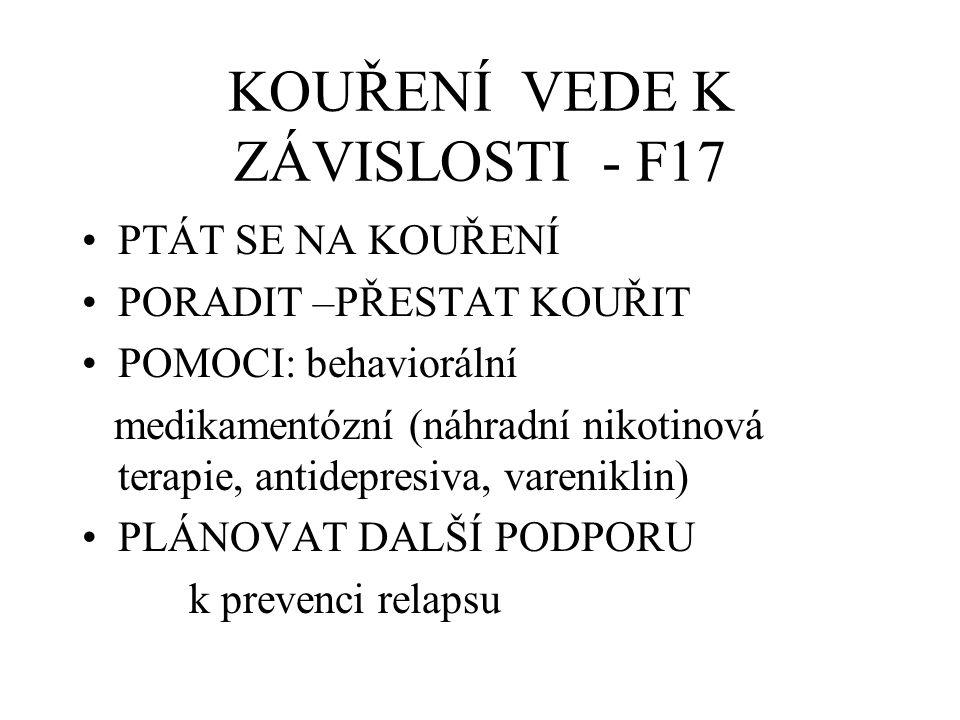 KOUŘENÍ VEDE K ZÁVISLOSTI - F17