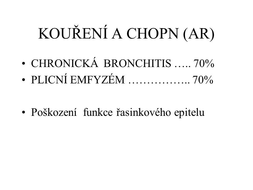 KOUŘENÍ A CHOPN (AR) CHRONICKÁ BRONCHITIS ….. 70%