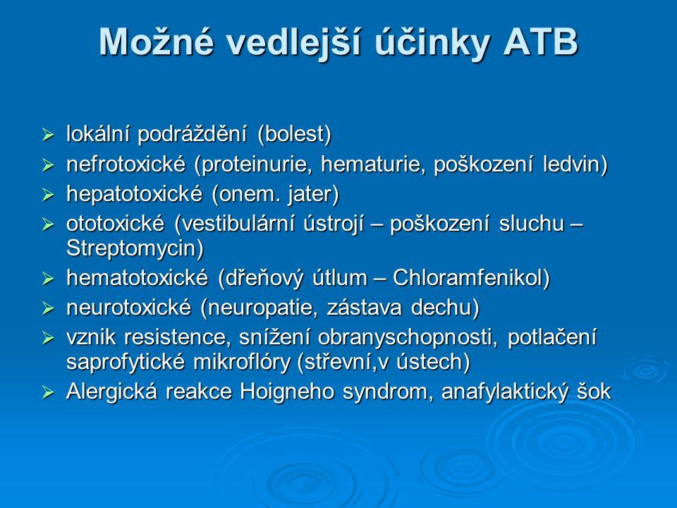 Možné vedlejší účinky ATB