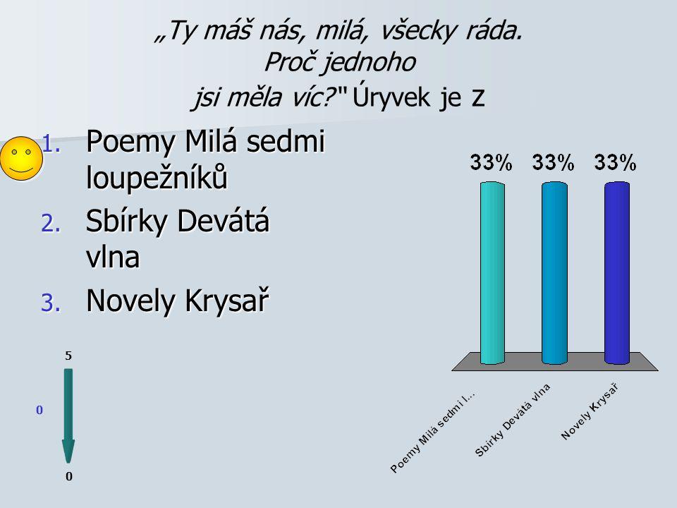 Poemy Milá sedmi loupežníků Sbírky Devátá vlna Novely Krysař
