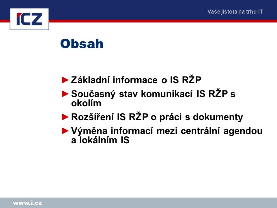 Obsah Základní informace o IS RŽP