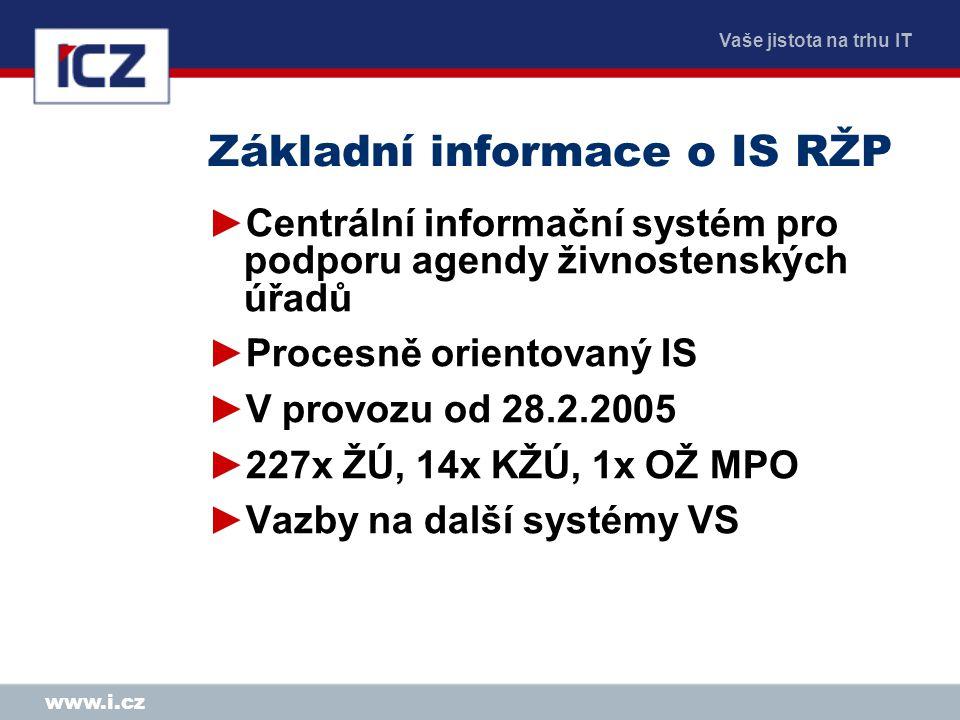Základní informace o IS RŽP