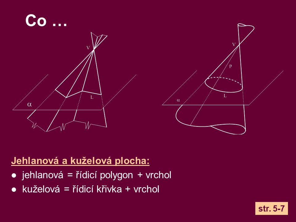 Co … Jehlanová a kuželová plocha: jehlanová = řídicí polygon + vrchol