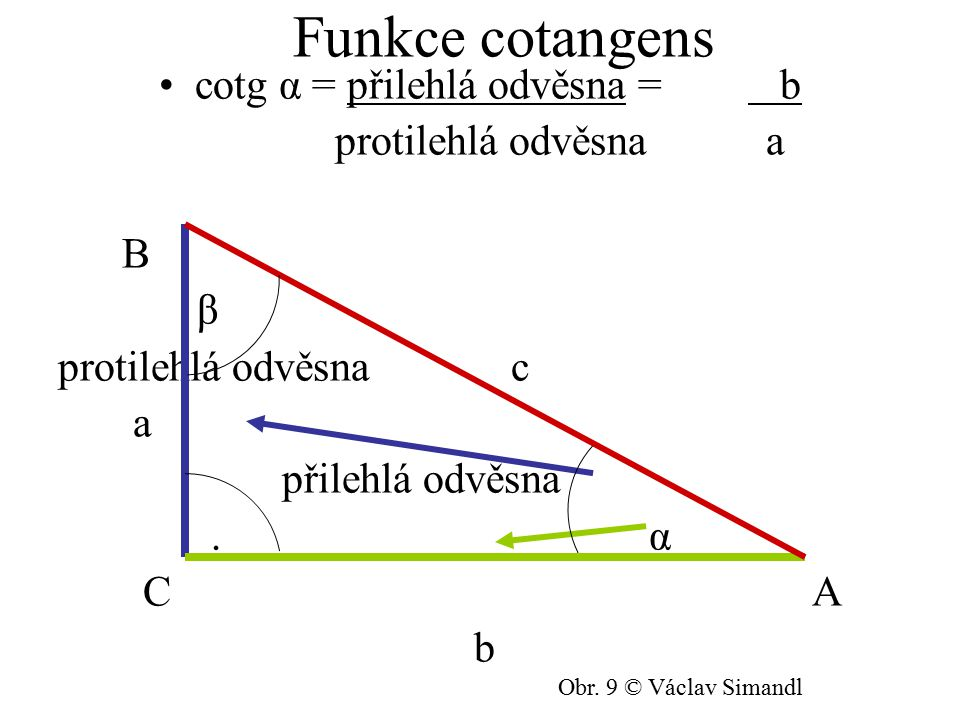 cotg α = přilehlá odvěsna = b