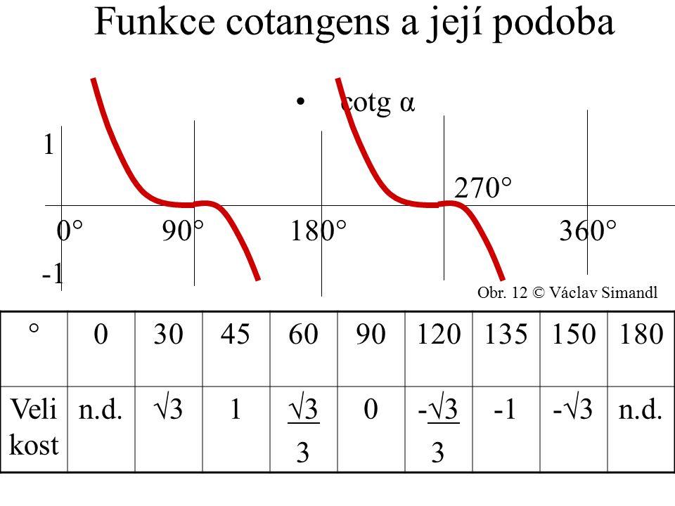 Funkce cotangens a její podoba