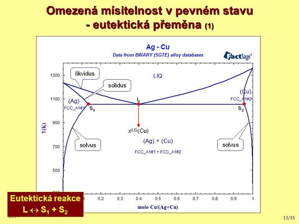 Omezená mísitelnost v pevném stavu - eutektická přeměna (1)