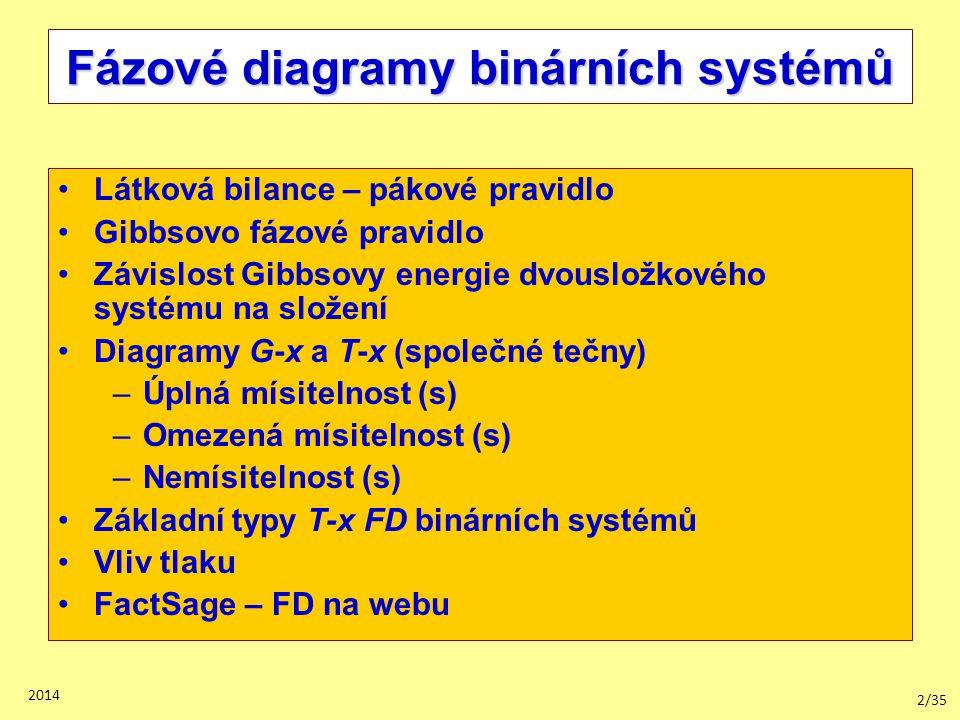 Fázové diagramy binárních systémů