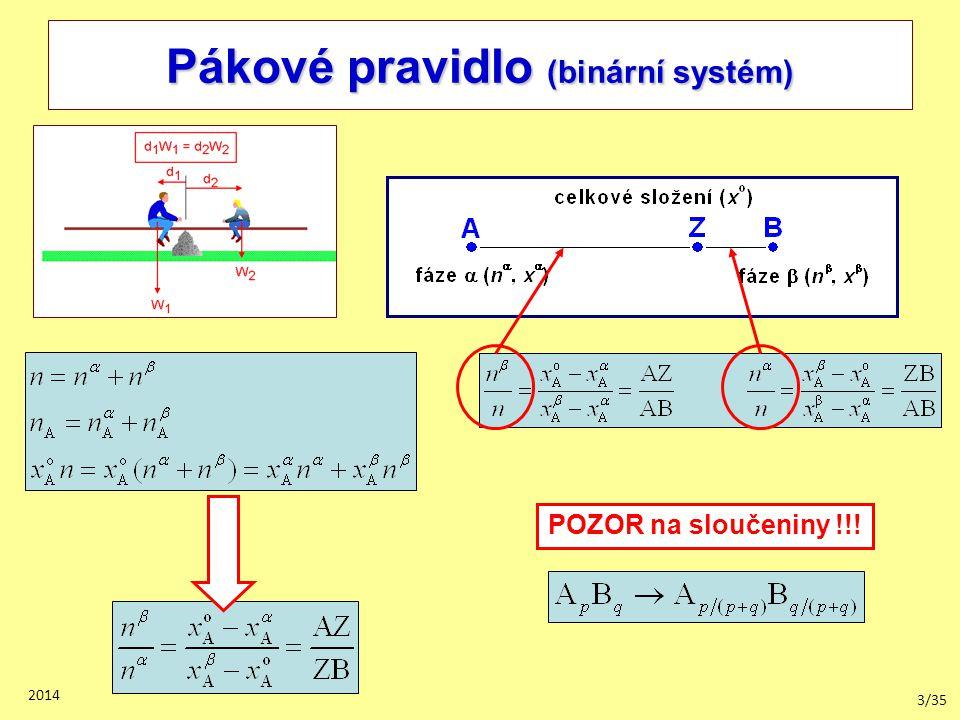 Pákové pravidlo (binární systém)