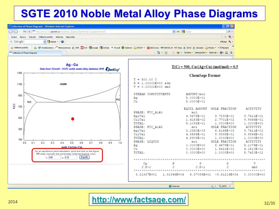 SGTE 2010 Noble Metal Alloy Phase Diagrams
