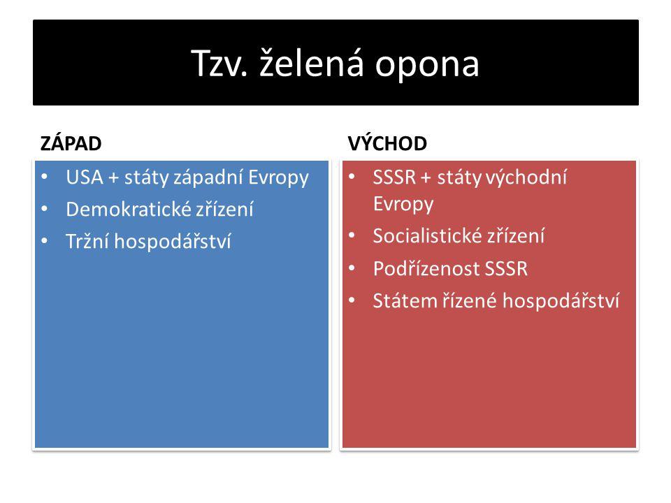 Tzv. želená opona ZÁPAD VÝCHOD USA + státy západní Evropy