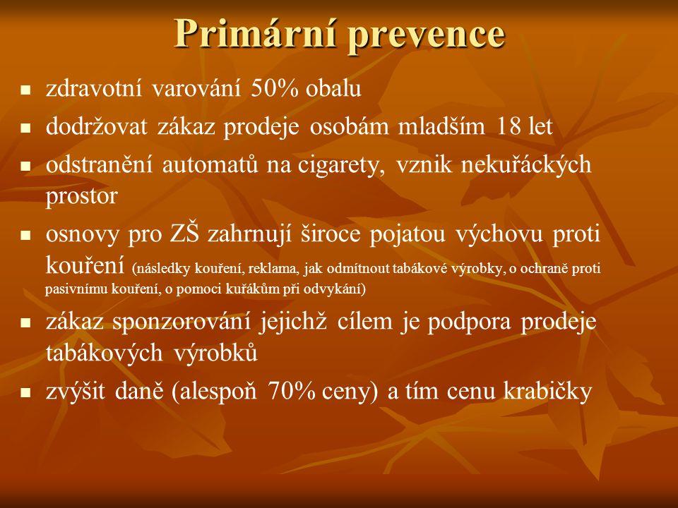 Primární prevence zdravotní varování 50% obalu