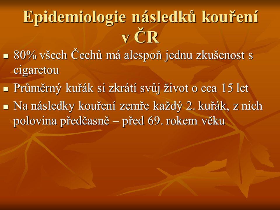 Epidemiologie následků kouření v ČR