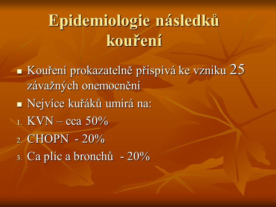 Epidemiologie následků kouření